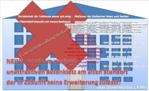 JA zu Oberndorf - SPÖ Oberndorf (2)